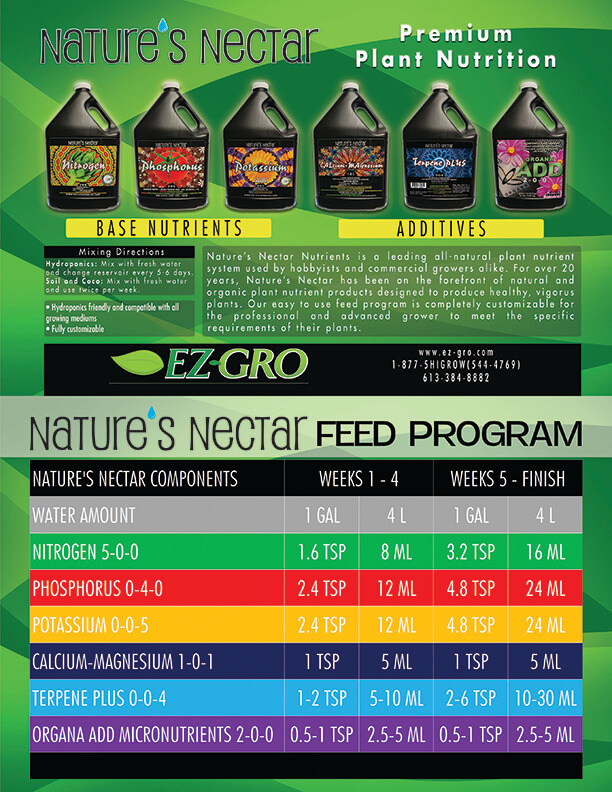 Feed Rates and Information - EZ Gro